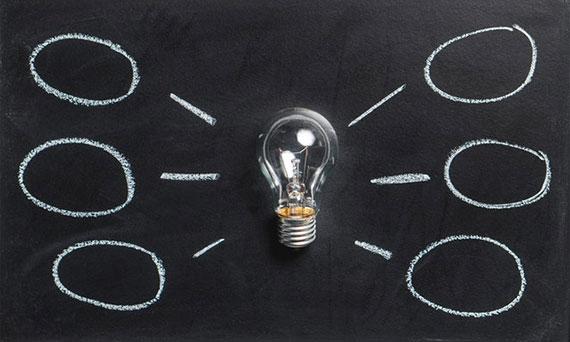 Novas Ideias - Gerenciamento de Redes Sociais - Click Interativo