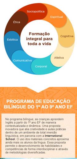 Página de Como Educamos da Landing Page Matricula Colégio Antônio Vieira - Versão celular
